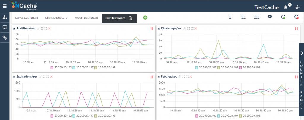Server-Side Load Capacity Monitoring for NCache