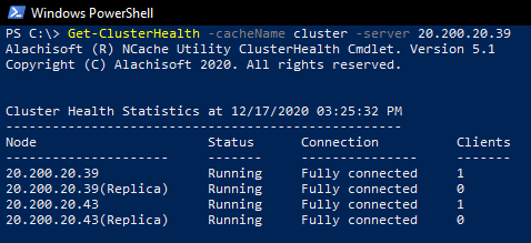 Monitoring cache cluster health
