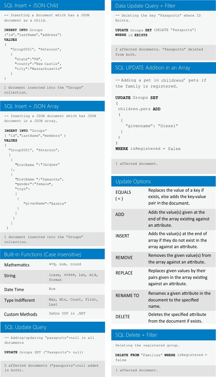NosDB SQL Query Language Cheat Sheet