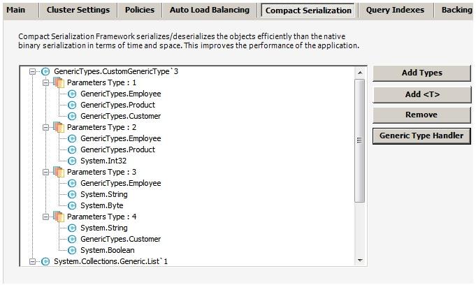 Compact Serialization Framework